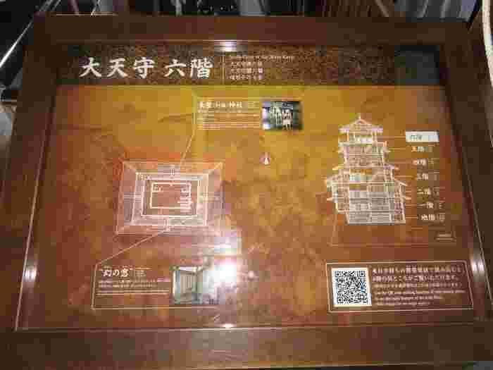 大天守の各階には、見どころが掲載された案内図も用意されています。