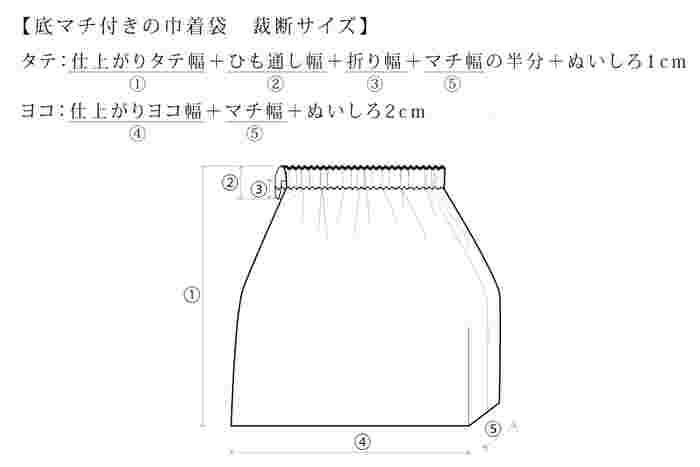 巾着袋に使う布の裁断サイズは、画像の通りに計算して決めましょう。入れるものが明確だと、サイズを決めやすいと思います。例えば、縦横20cmでマチが5cmの巾着袋を作るなら、縦26cm、横27cmの布が2枚必要です。